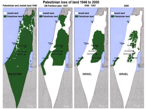 palestinian-loss-of-land_-1024x768